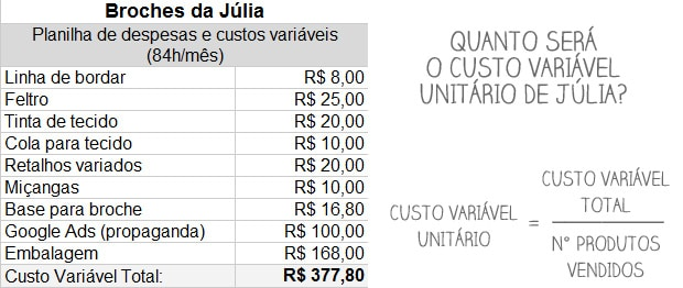 custo variavel unitario elo7 calculo de preco